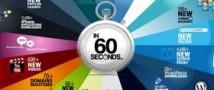Скачать за 60 секунд