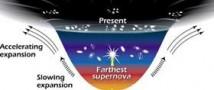 Темная энергия через 16 миллиардов лет разорвет нашу Вселенную