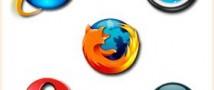Google Chrome сдает позиции