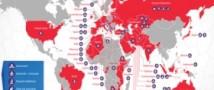 Обнаружена большая ботнет сеть «Красный октябрь»