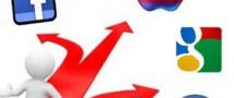 Составлен рейтинг 50 самых инновационных компаний 2012 года
