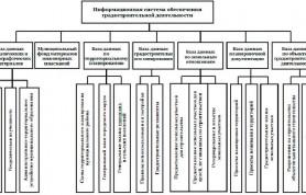 Московская область- лидер по снижению числа отказов при регистрации документов в ИСОГД