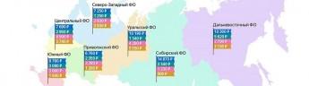 Летние отпуска: траты жителей Северо-Запада