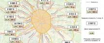 Стоимость земельных участков в разных районах Подмосковья отличается в 11 раз
