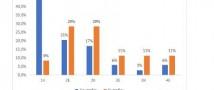 Tekta Group: Доля инвесторов в новых проектах достигает 20%
