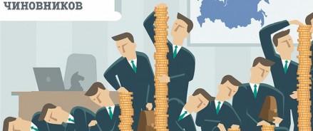 Сергей Миронов: Зарплаты чиновников должны зависеть от результатов работы на благо граждан