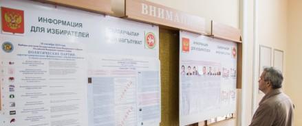 ЦИК Татарстана сформировал резерв средств индивидуальной защиты перед общероссийским голосованием по изменению Конституции РФ
