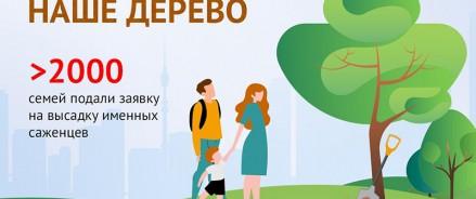 На порталеmos.ruпродолжается регистрация на весеннюю высадку именных саженцев 2021 года