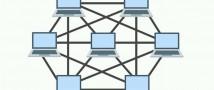 В России займутся научными разработками по созданию сетей 6G
