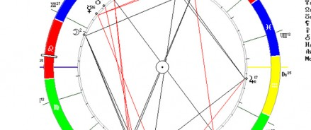 Астрологическая карта покупателей новостроек