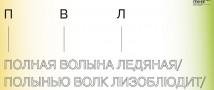 Спектакль Фёдора Курёхина «ПВЛ» снова в Центре Курёхина