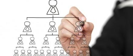 В структуру ГК ФСК вошла новая бизнес-единица
