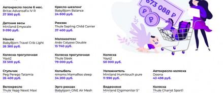 Аналитики онлайн-сервиса аренды вещей Next2U посчитали: москвичи могут тратить полмиллиона в первый год жизни ребенка только на временные вещи