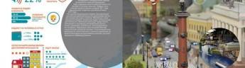 Исследование НАФИ: Гранд Макет Россия – одна из самых популярных достопримечательностей в Санкт-Петербурге по мнению россиян