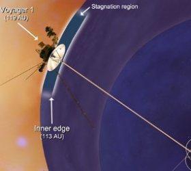 Вояджер Добрался к концу солнечной системы