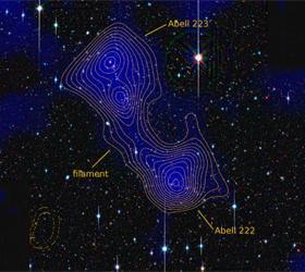 Ученым удалось обнаружить мост из темной материи