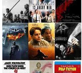 Топ фильмов 2012 года