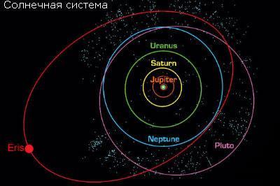 Найдена карликовая планета, размещенная в 12 миллиардах километрах от Солнца