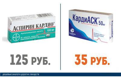 Российская Федерация будет производить до90% наиглавнейших фармацевтических средств к 2018г — Минпромторг