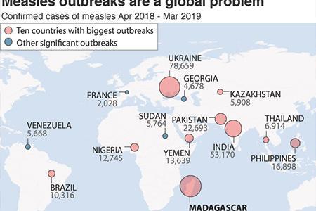Низкое доверие к вакцинам может повлечь глобальный кризис