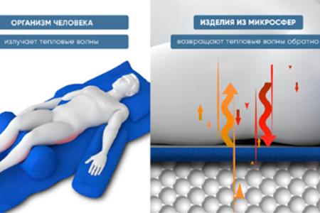 Разработан новый метод реабилитации после инсульта в домашних условиях