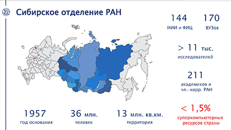 Диагноз Сибирской науке: острая суперкомпьютерная недостаточность