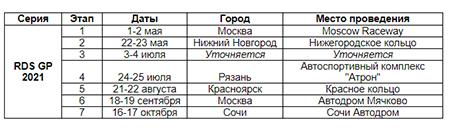 Расписание сезона RDS GP 2021: