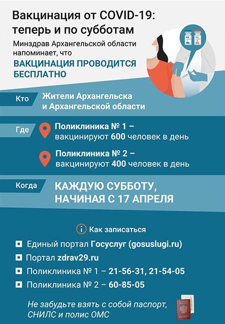 В Архангельскую область поступило более пятидесяти тысяч доз вакцин от коронавируса