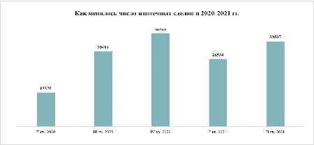 «Метриум»: Продажи московских новостроек выросли на 54% за I полугодие 2021