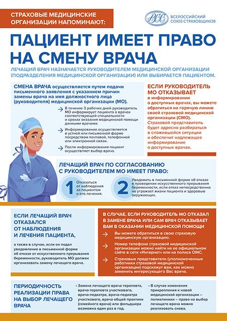Раз в год граждане имеют право сменить лечащего врача